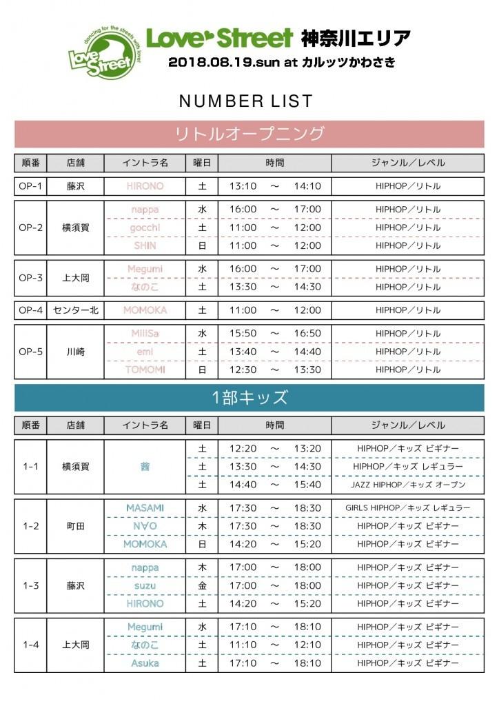 LS神奈川ナンバー_01-724x1024