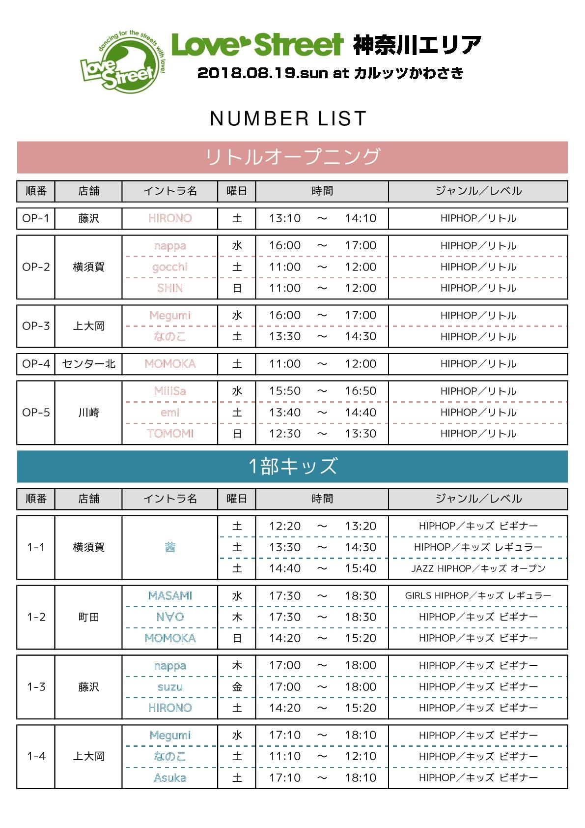 LS神奈川ナンバー_01