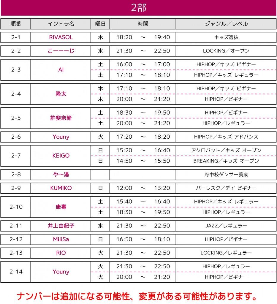 【川崎校】ナンバー順POP原本-2